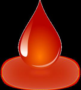 危険度別妊娠中の出血