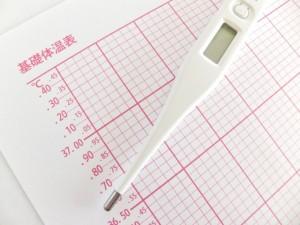 排卵期測定は正確か?